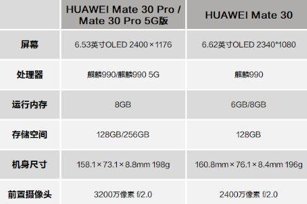 华为Mate 30 RS保时捷设计手机正式发布:奢华真皮皮质-2