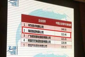 中国家电业隐形冠军!低调超过格力美的,拿下美国空调市场第一-1