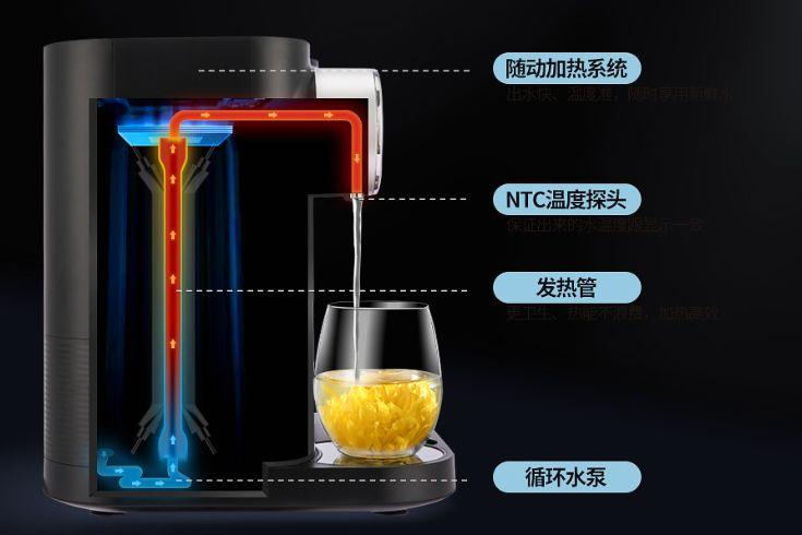 莱卡净水壶能使用多久?莱卡自来水过滤器哪个型号好?-1