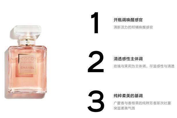 香水知识百科:香水怎么用才正确-1